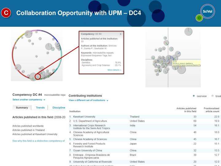 Collaboration Opportunity with UPM – DC4
