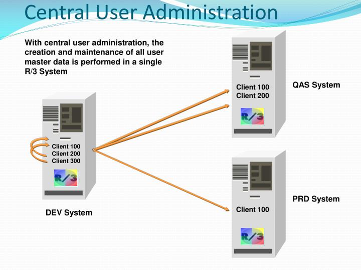 Central User Administration