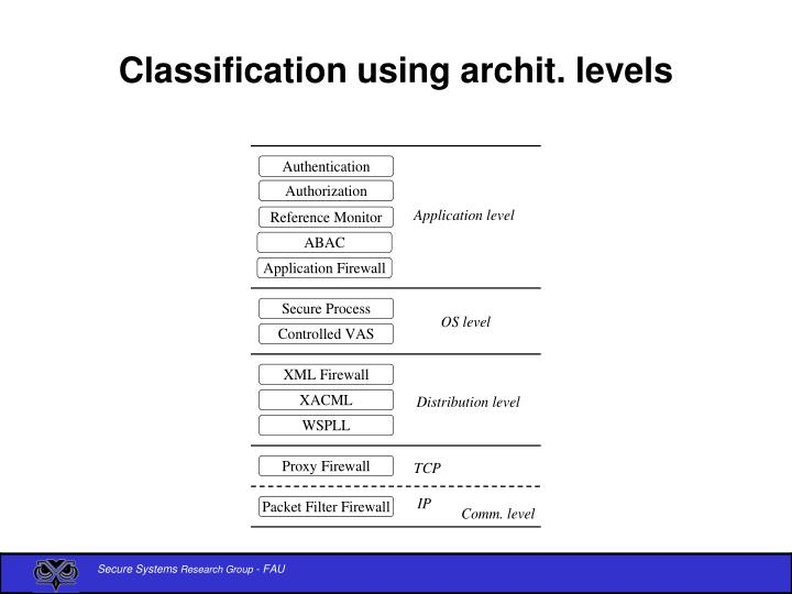 Classification using archit. levels