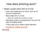 how does phishing work