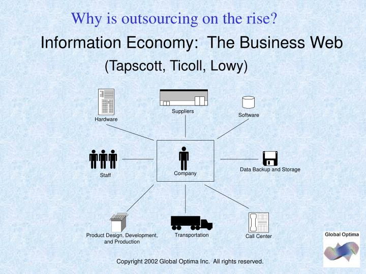 Why is outsourcing on the rise?