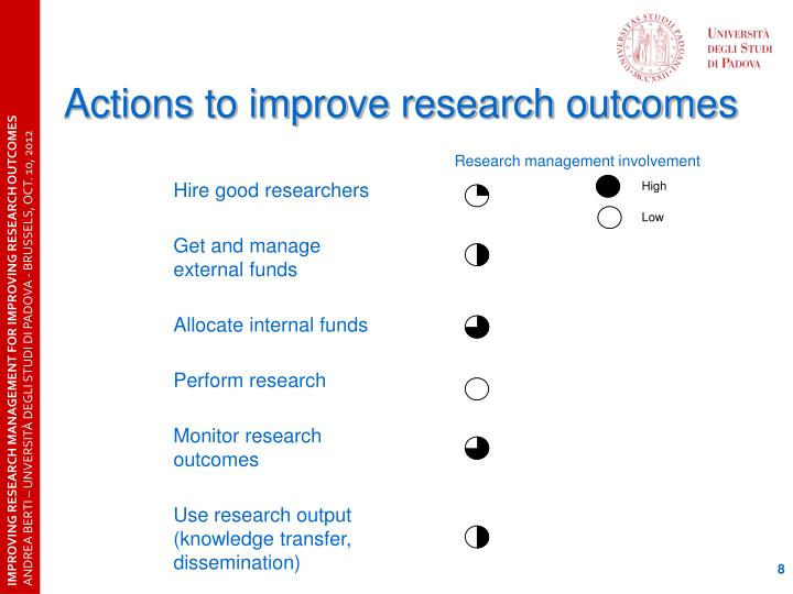 Actions to improve research outcomes