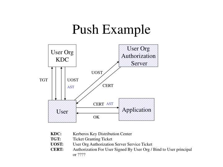 Push Example