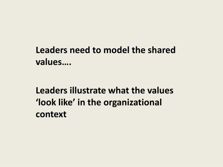 Leaders need to model the shared values….