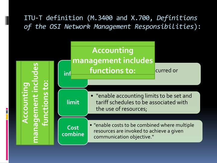 ITU-T definition (M.3400 and X.700,