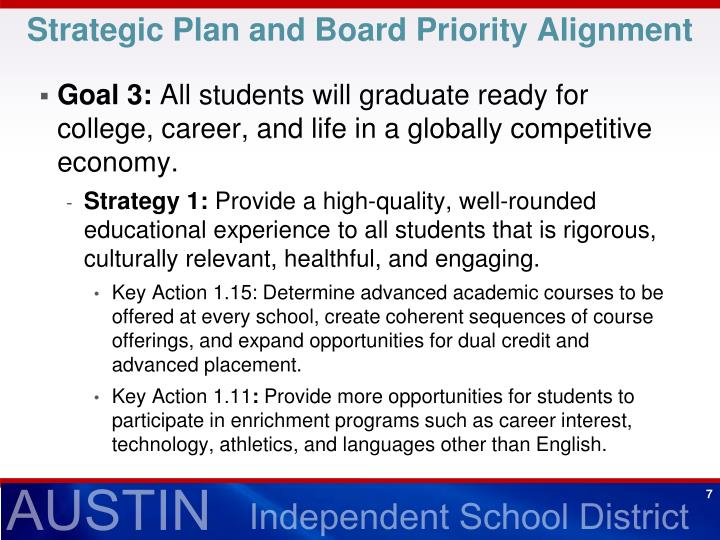 Strategic Plan and Board Priority Alignment