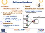 gathercast interfaces