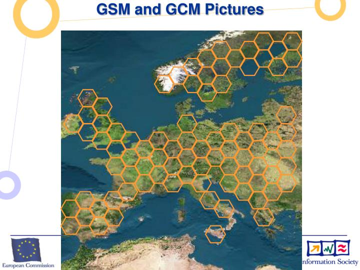 GSM and GCM Pictures