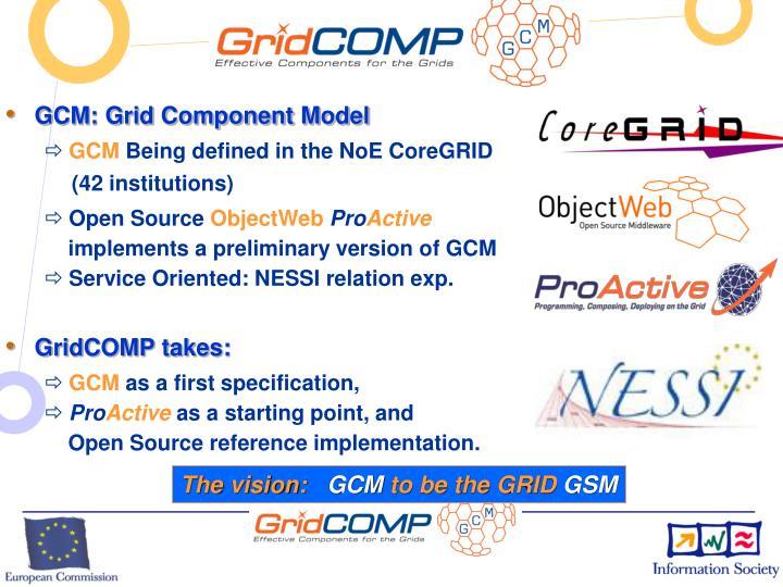 GCM: Grid Component Model