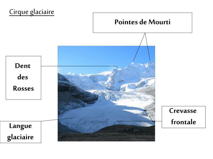 Cirque glaciaire