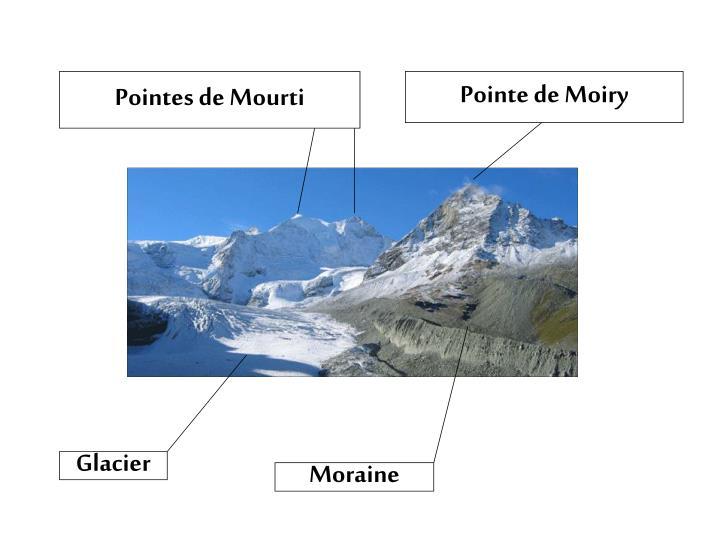 Pointes de Mourti