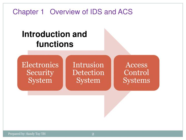 Chapter 1	Overview of IDS and ACS