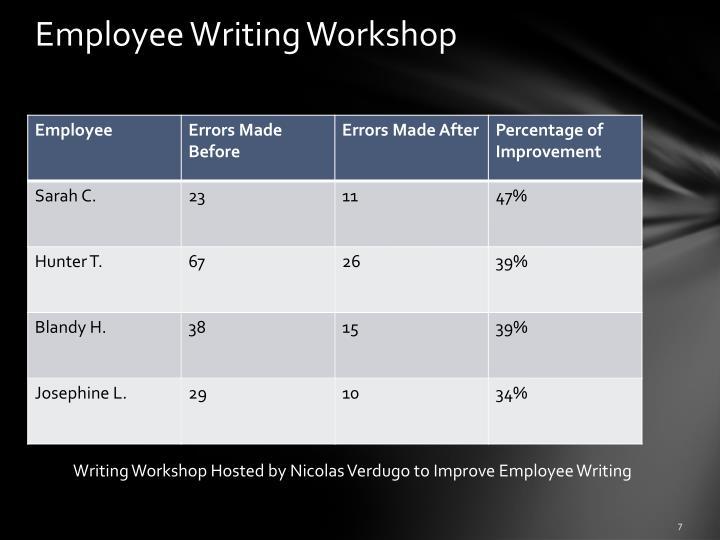 Employee Writing Workshop
