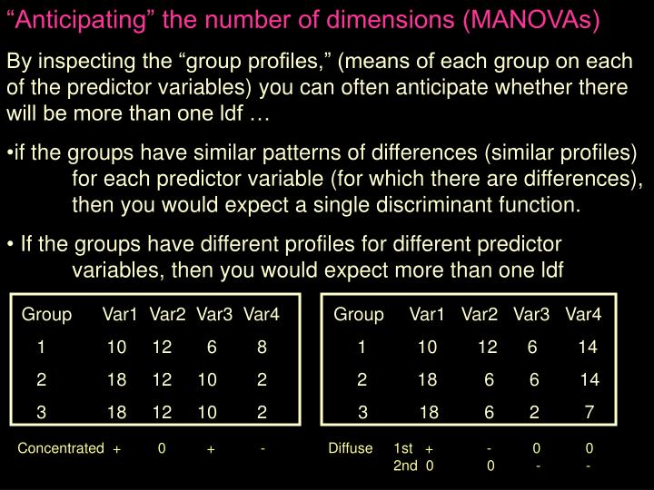 """Anticipating"" the number of dimensions (MANOVAs)"