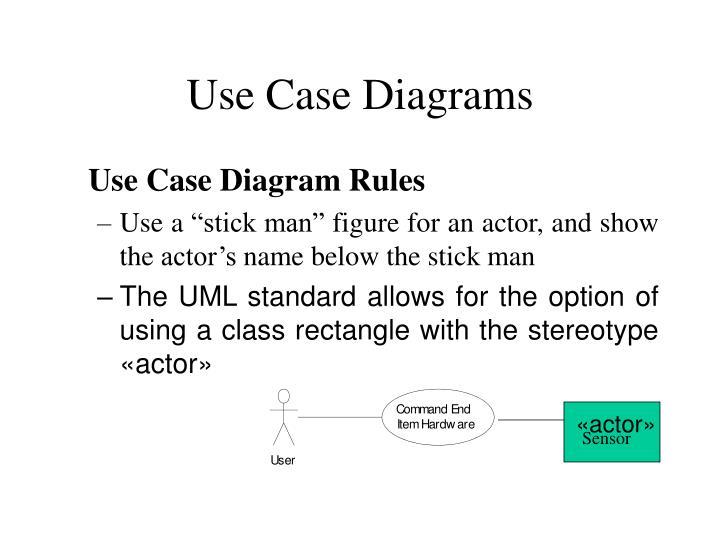 Use Case Diagrams