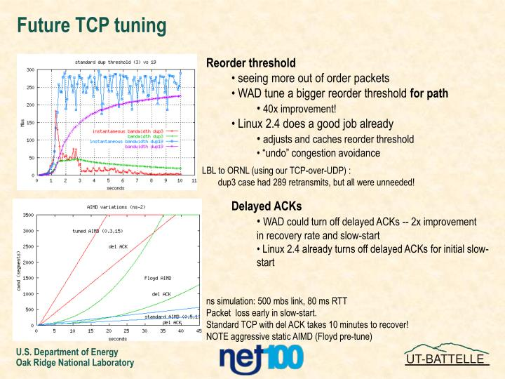 Future TCP tuning
