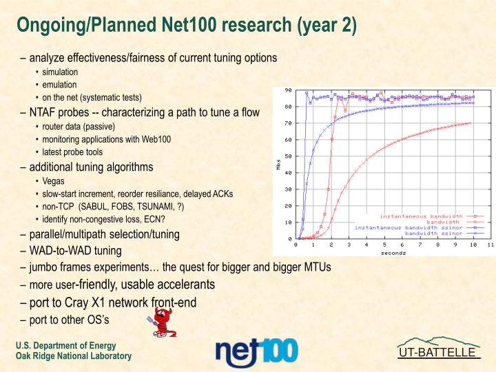 Ongoing/Planned Net100 research (year 2)