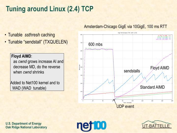 Tuning around Linux (2.4) TCP