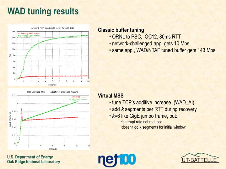 WAD tuning results