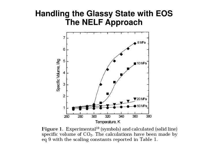 Handling the Glassy State with EOS