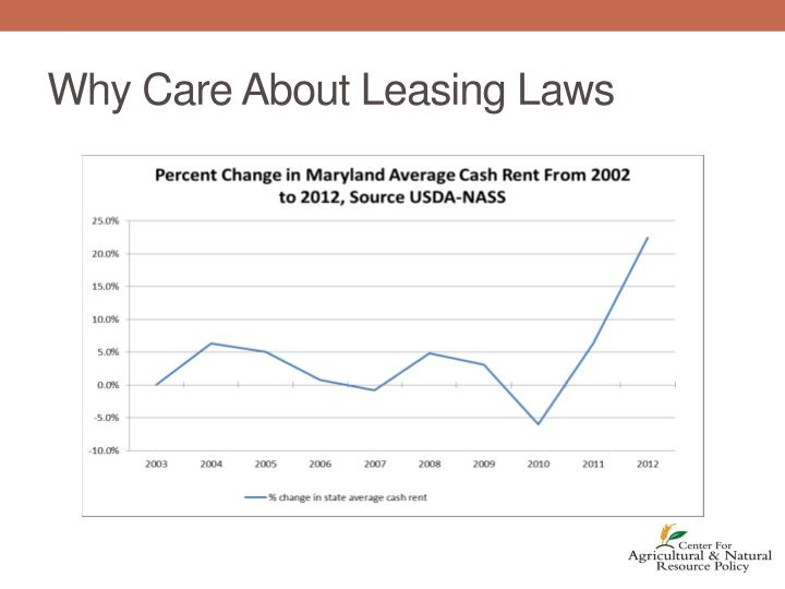 Why Care About Leasing Laws