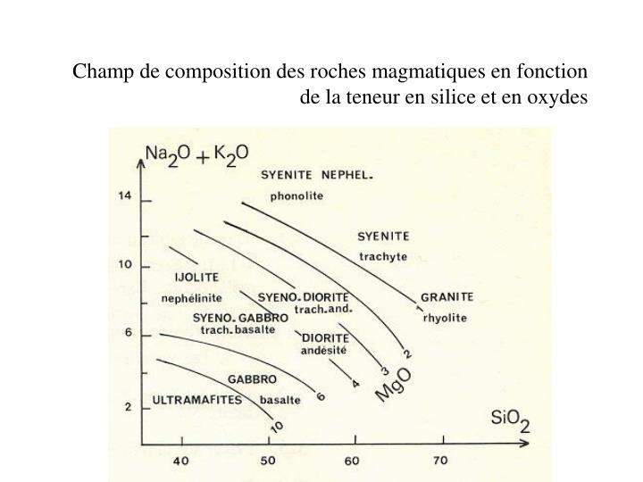 Champ de composition des roches magmatiques en fonction de la teneur en silice et en oxydes