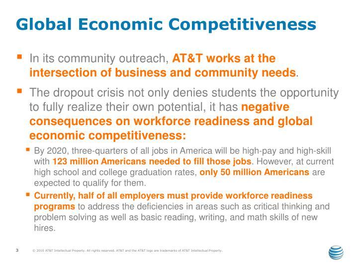 Global Economic Competitiveness
