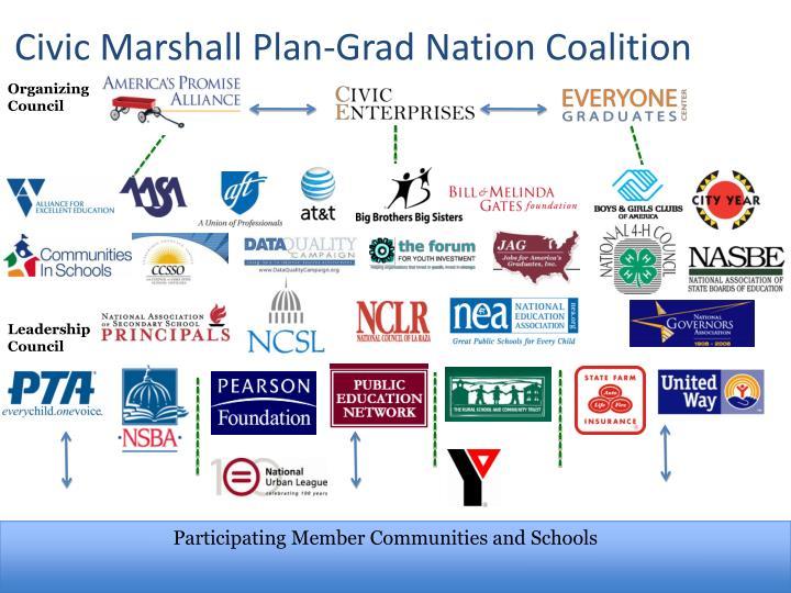 Civic Marshall Plan-Grad Nation Coalition