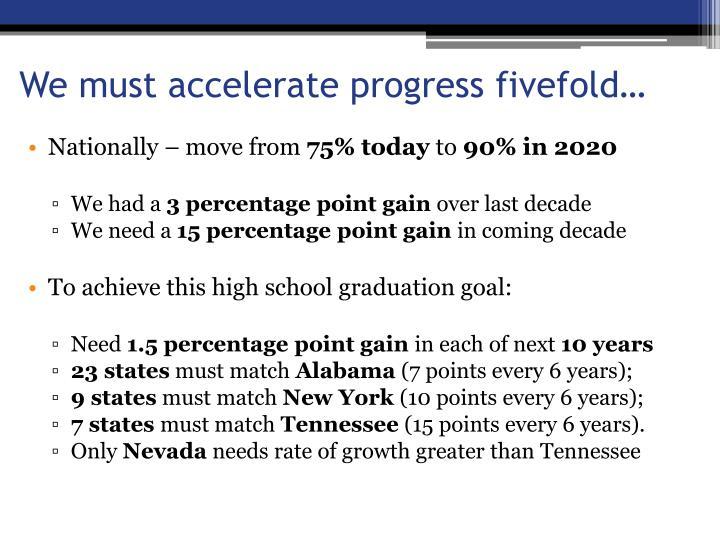 We must accelerate progress fivefold…