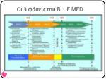 3 blue med