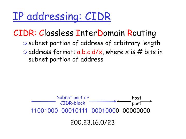 IP addressing: CIDR