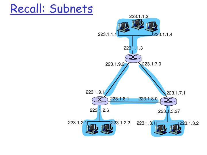 Recall: Subnets