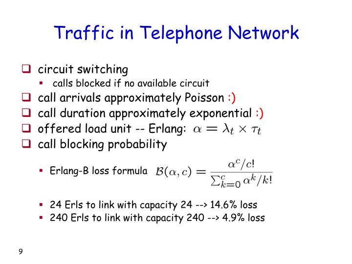 Traffic in Telephone Network