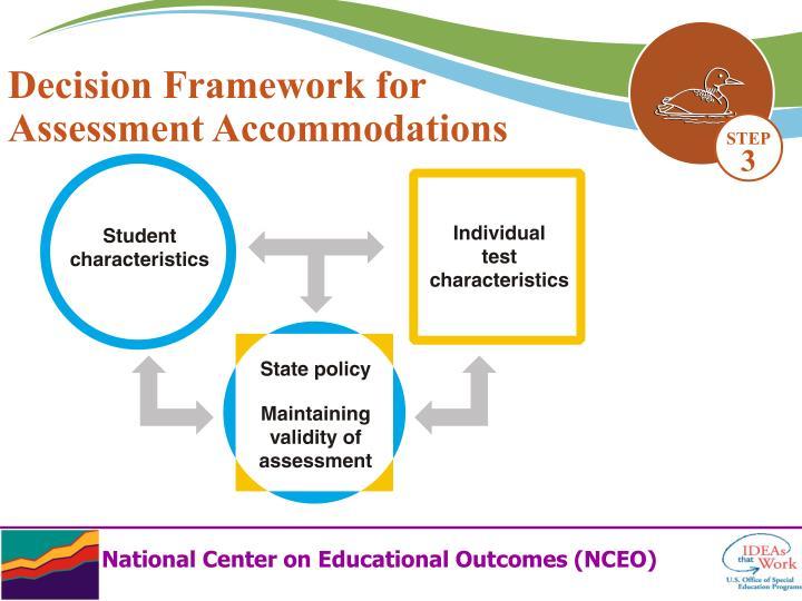 Decision Framework for