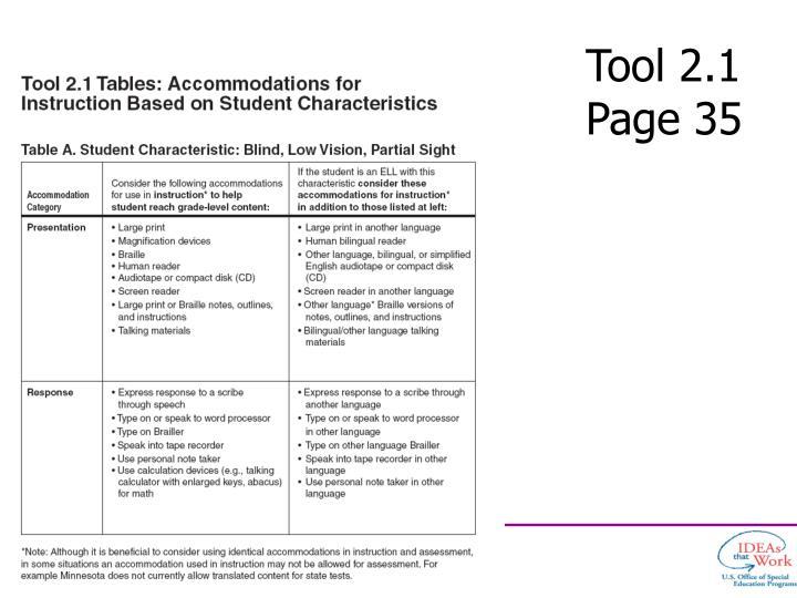Tool 2.1 Page 35