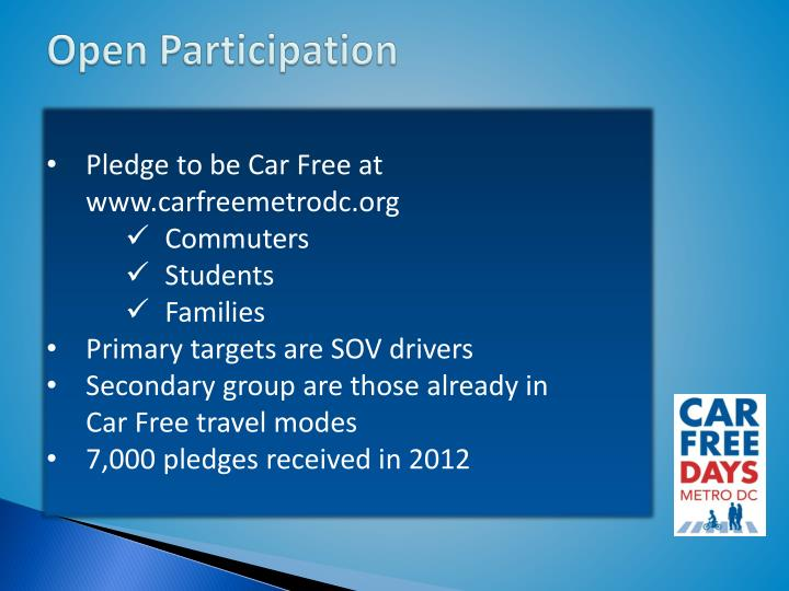 Open Participation