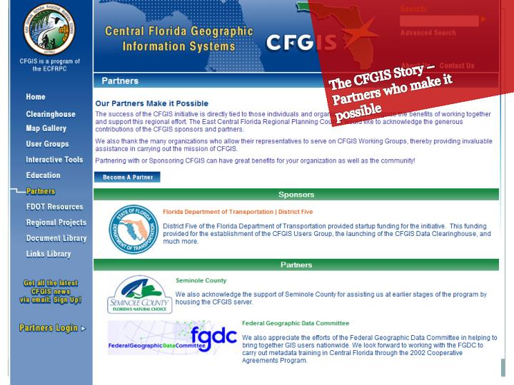 The CFGIS Story –