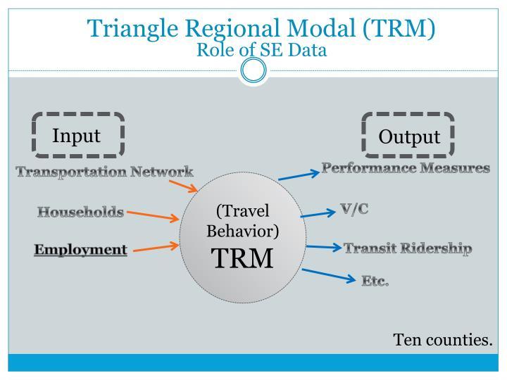 Triangle Regional Modal (TRM)