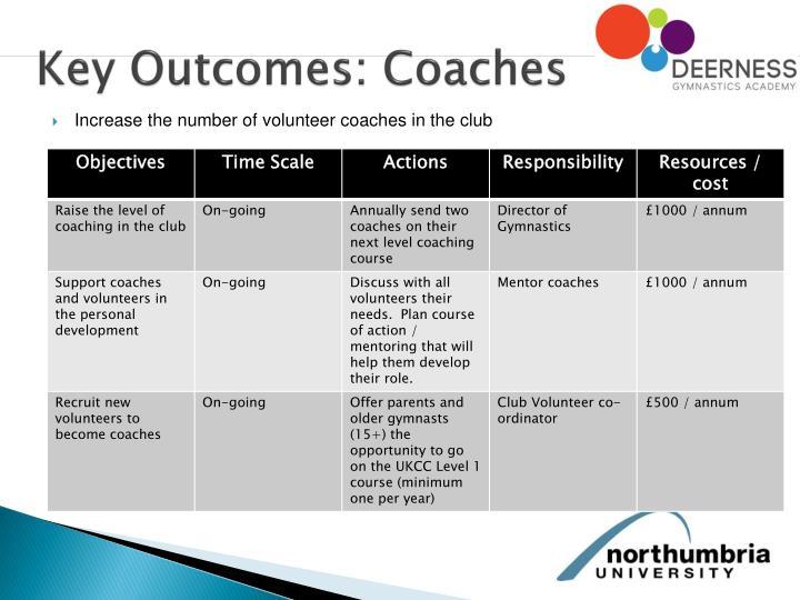 Key Outcomes: Coaches