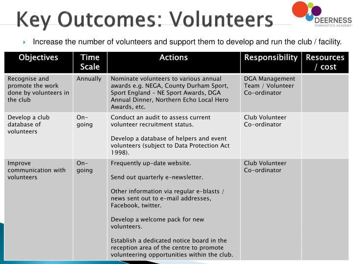 Key Outcomes: Volunteers