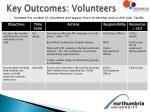 key outcomes volunteers2