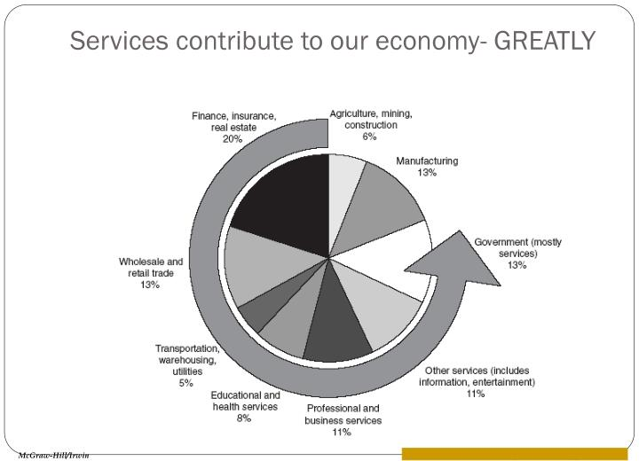 Services contribute to our economy- GREATLY