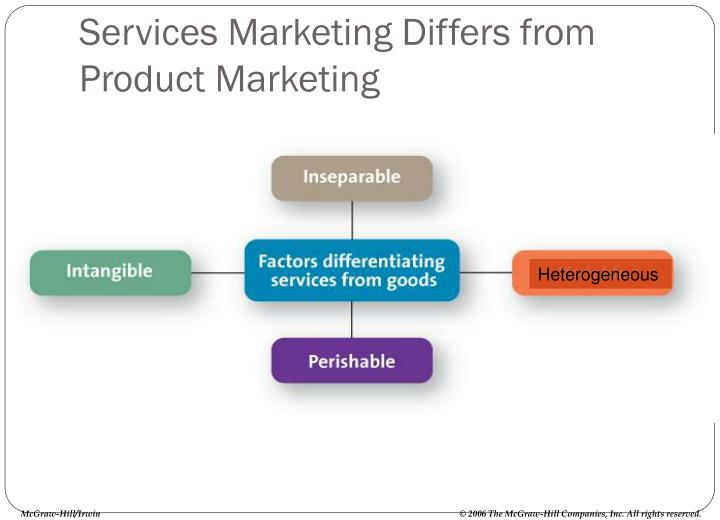 Services Marketing Differs from Product Marketing