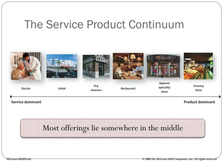 The Service Product Continuum