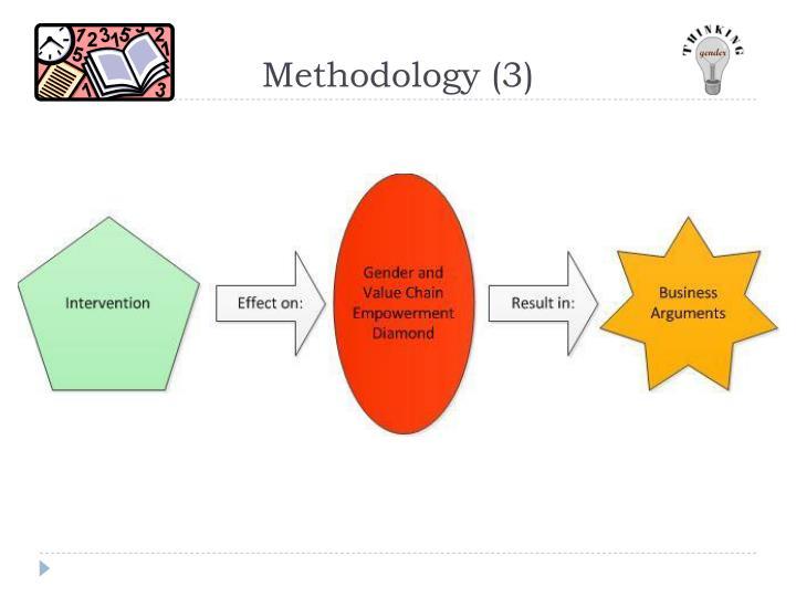 Methodology (