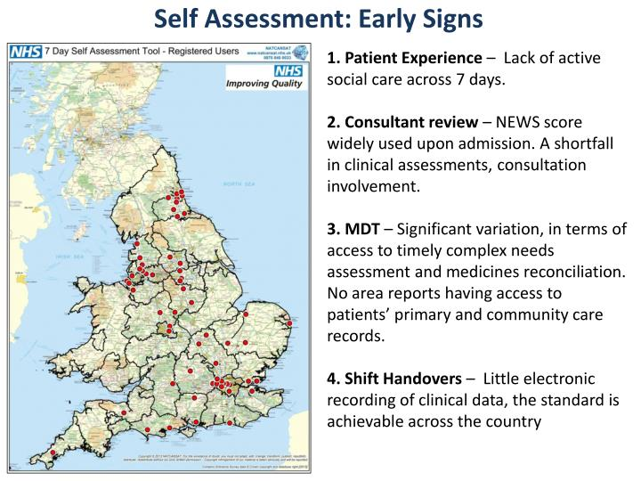 Self Assessment: Early Signs