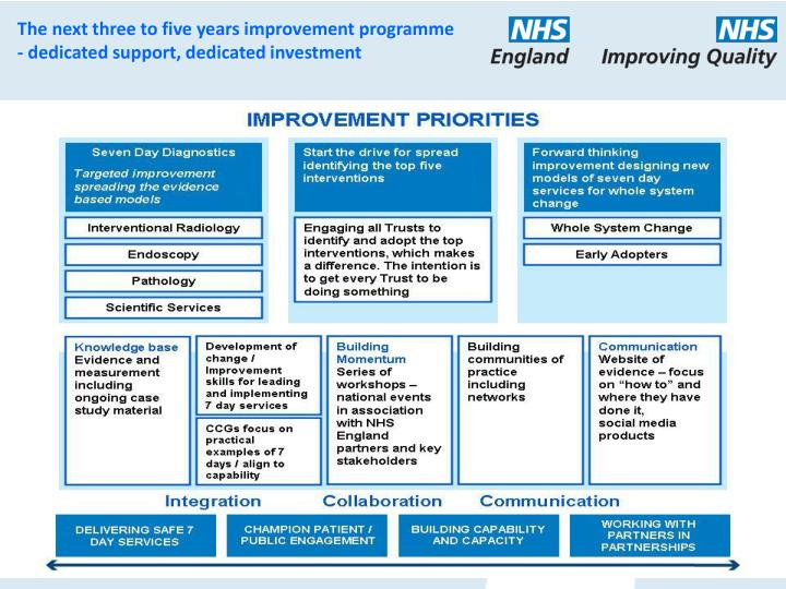The next three to five years improvement programme