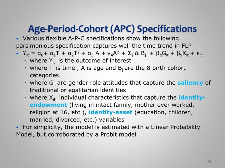 Age-Period-Cohort (APC) Specifications