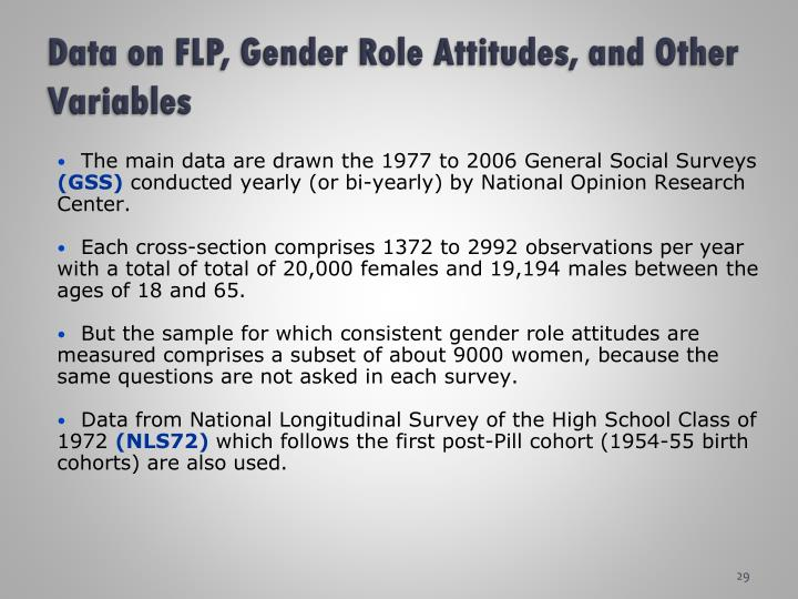 Data on FLP, Gender Role Attitudes, and Other Variables