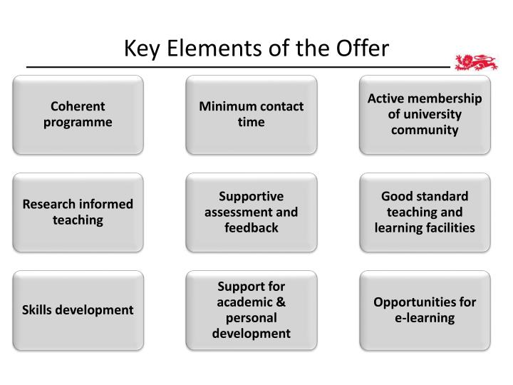 Key Elements of the Offer